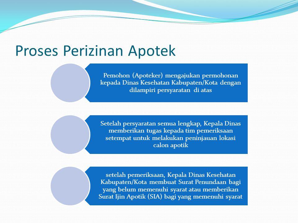 Proses Perizinan Apotek Pemohon (Apoteker) mengajukan permohonan kepada Dinas Kesehatan Kabupaten/Kota dengan dilampiri persyaratan di atas Setelah pe