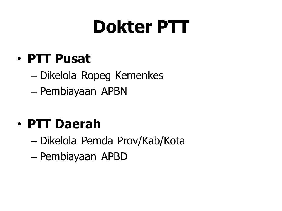 Pendaftaran Dokter PTT Pusat www.ropeg-depkes.or.id
