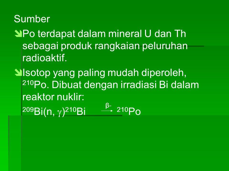 Sumber   Po terdapat dalam mineral U dan Th sebagai produk rangkaian peluruhan radioaktif.   Isotop yang paling mudah diperoleh, 210 Po. Dibuat de