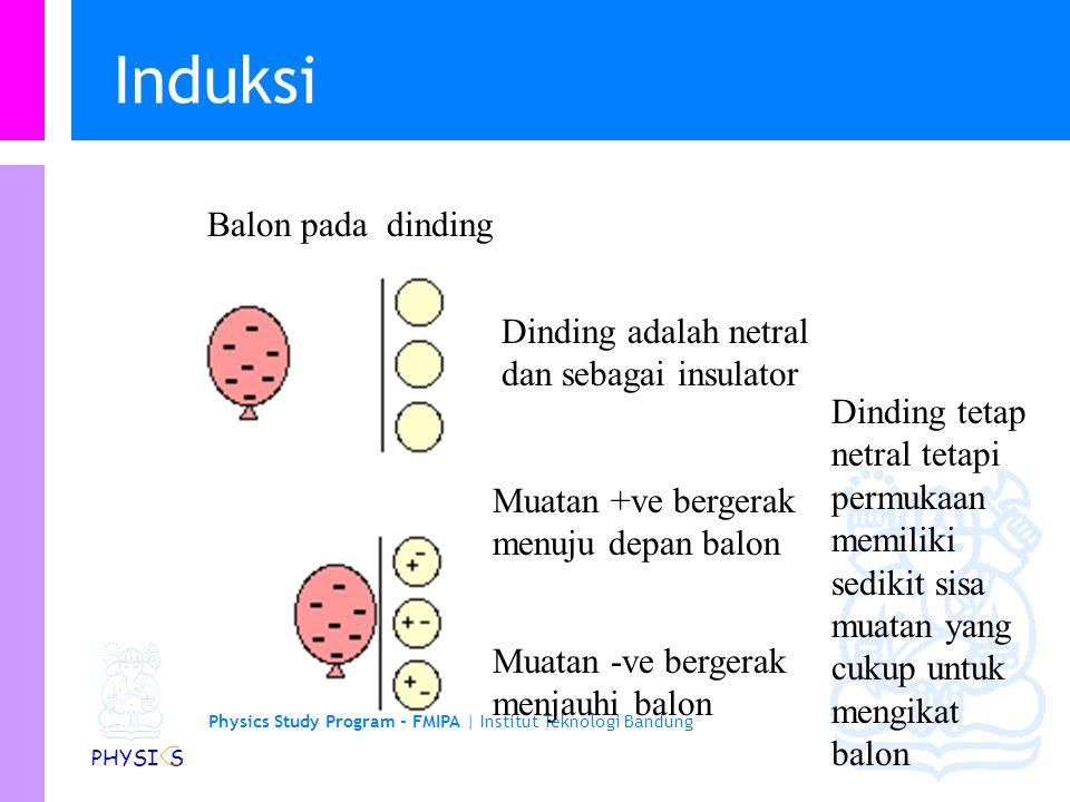 Physics Study Program - FMIPA | Institut Teknologi Bandung PHYSI S Proses Konduksi Untuk bahan konduktor Dua buah bahan konduktor disentuhkan, dimana salah satunya memiliki muatan bebas