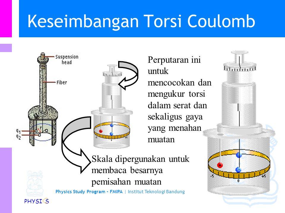 Physics Study Program - FMIPA | Institut Teknologi Bandung PHYSI S Hukum Coulomb