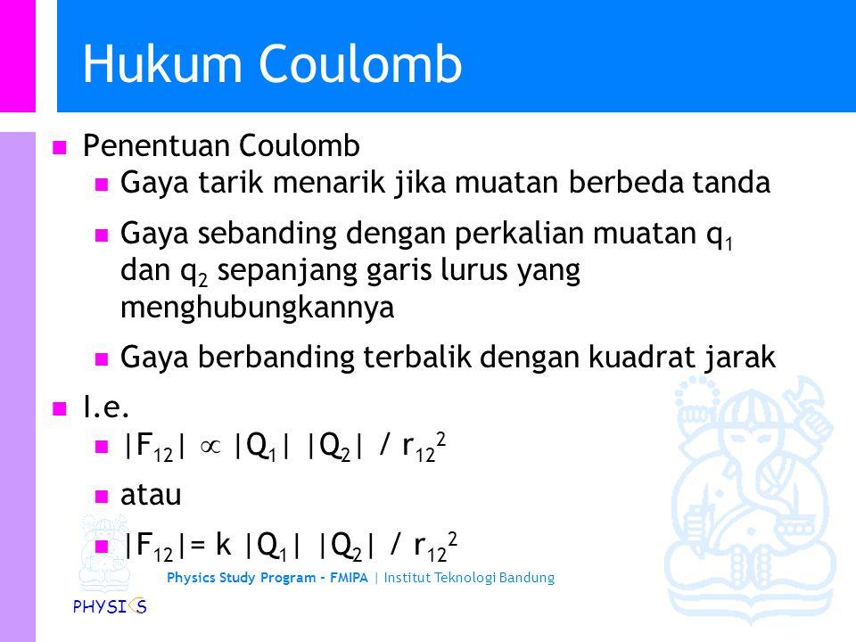 Physics Study Program - FMIPA | Institut Teknologi Bandung PHYSI S Percobaan Coulomb F r Garis F  r -2