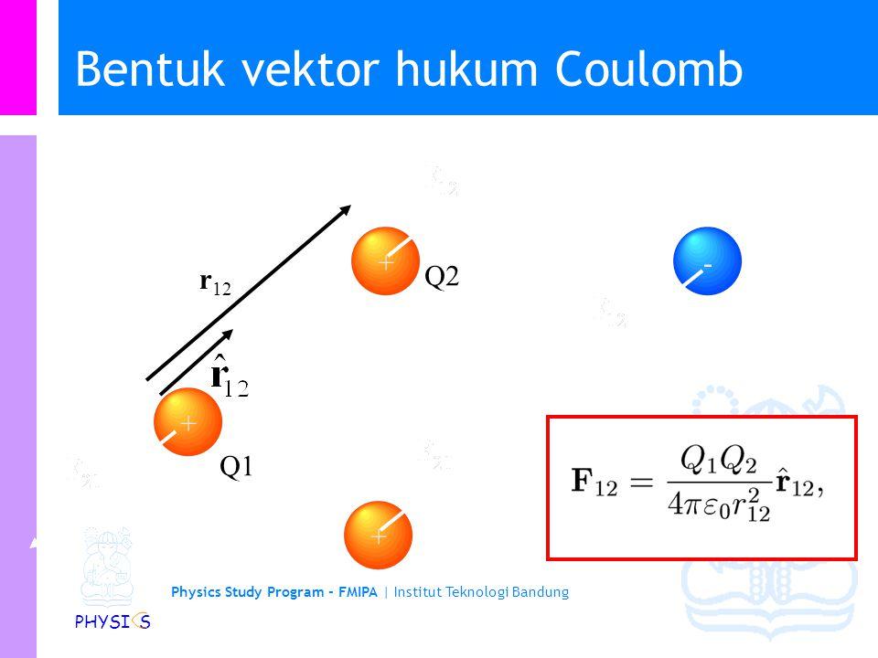 Physics Study Program - FMIPA | Institut Teknologi Bandung PHYSI S Hukum Coulomb Satuan untuk konstanta ditentukan dari hukum Coulomb Coulomb telah me