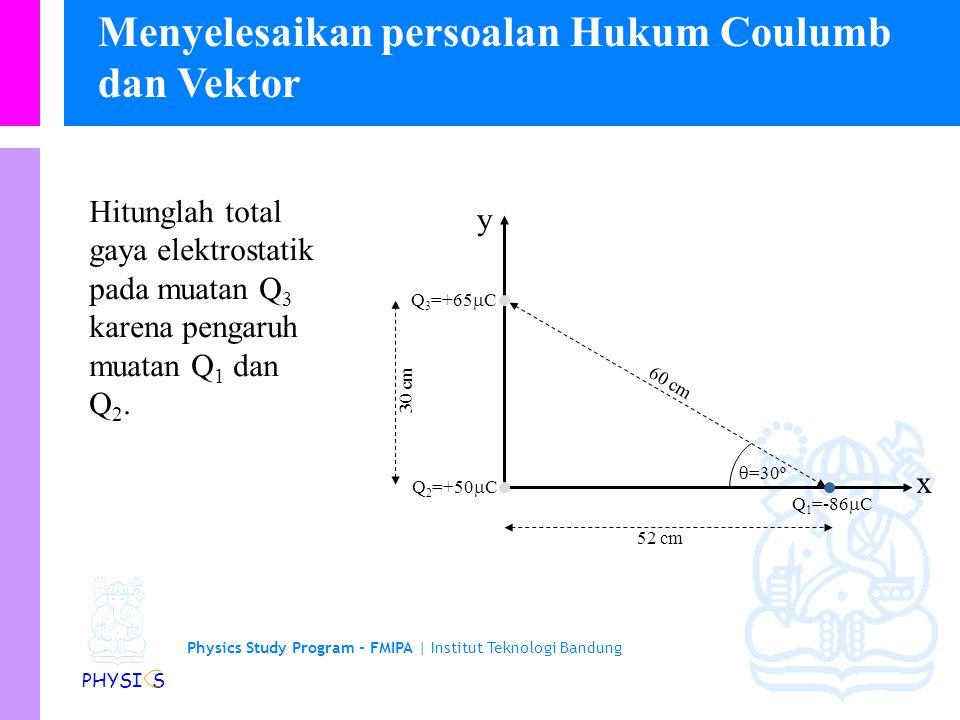 Physics Study Program - FMIPA | Institut Teknologi Bandung PHYSI S Gaya dari banyak muatan + Q1 - Q2 + Q4 - Q3 Gaya pada muatan adalah jumlah vektor g