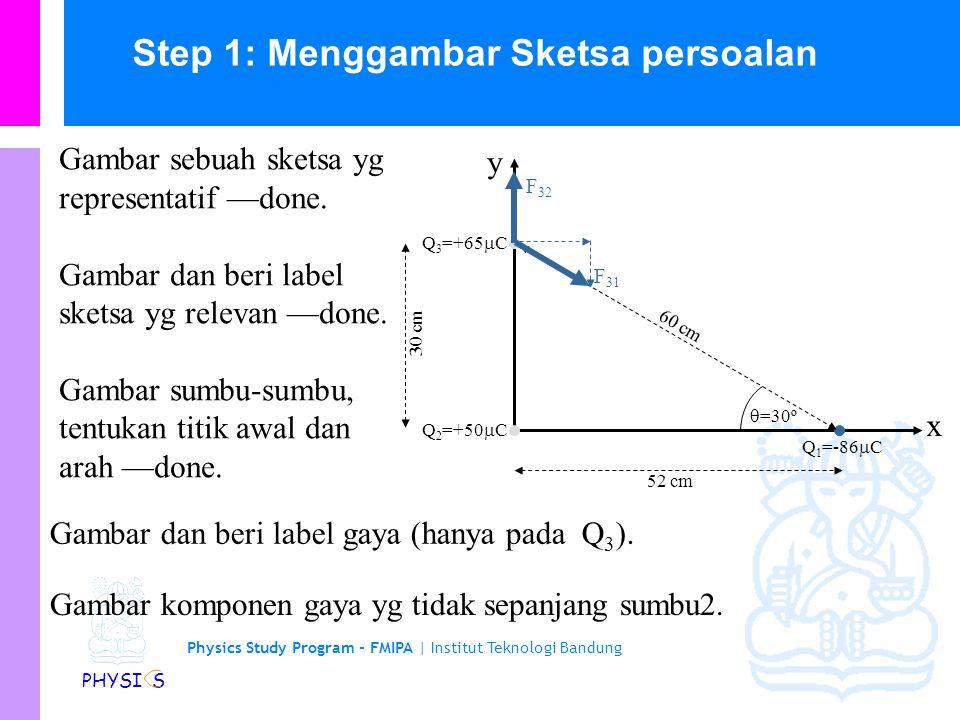 Physics Study Program - FMIPA | Institut Teknologi Bandung PHYSI S Ini adalah persoalan Hukum Coulomb Kita hanya ingin tahu gaya pada muatan Q 3.