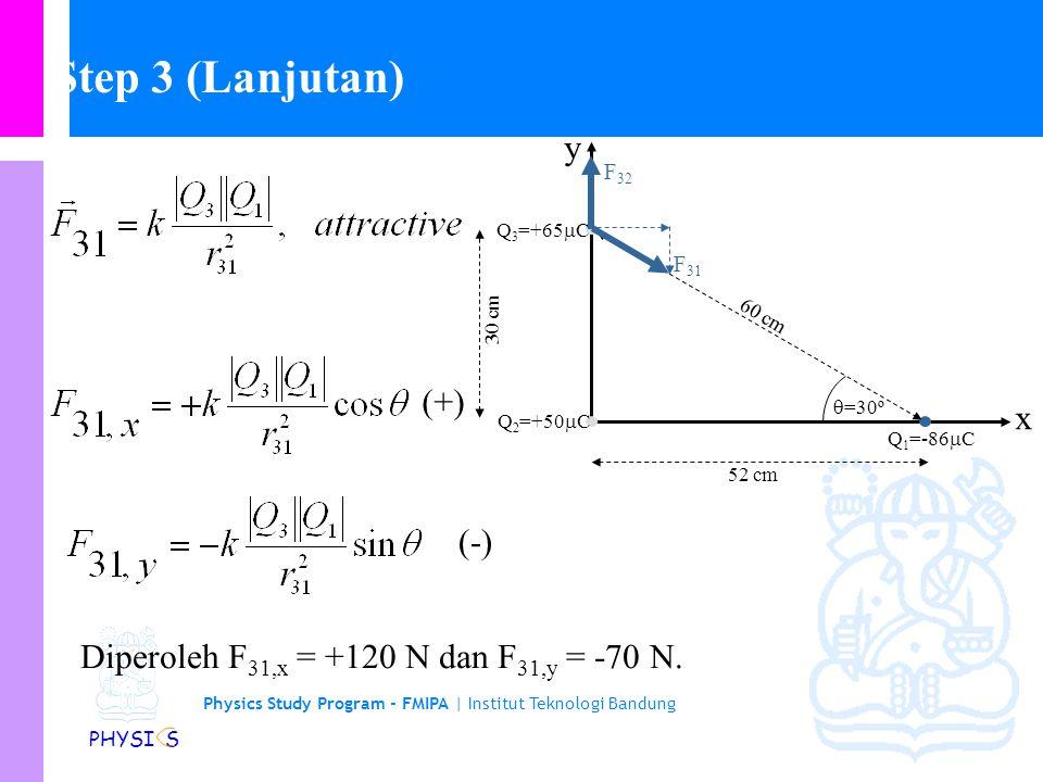Physics Study Program - FMIPA | Institut Teknologi Bandung PHYSI S Step 3: Ganti besaran generik dengan yg Spesifik x y Q 2 =+50  C Q 3 =+65  C Q 1 =-86  C 52 cm 60 cm 30 cm  =30º F 31 F 32 (lihat gambar) Diperoleh F 32,y = 330 N dan F 32,x = 0 N.