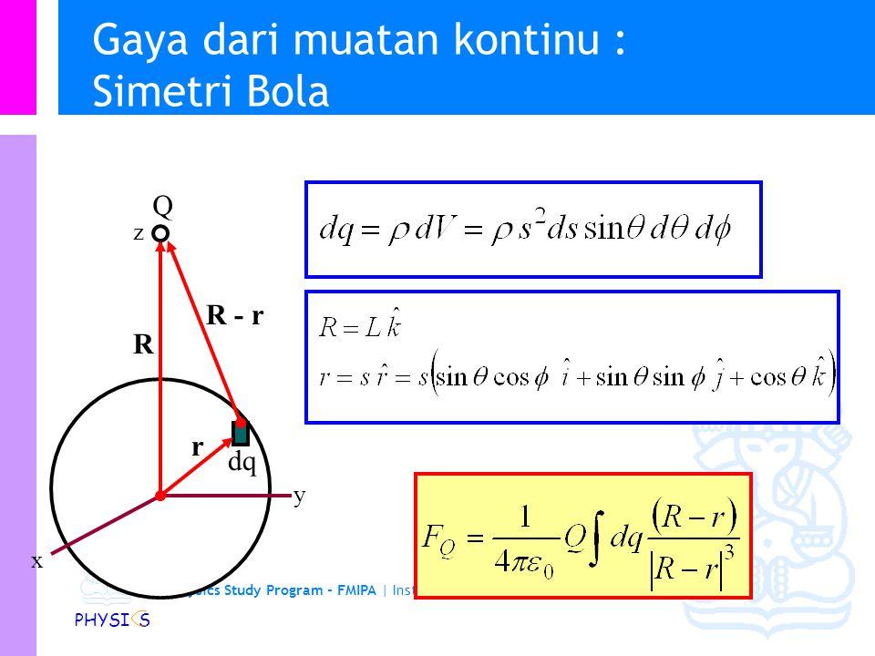 Physics Study Program - FMIPA | Institut Teknologi Bandung PHYSI S Gaya dari muatan kontinu : Q R - r R r dq