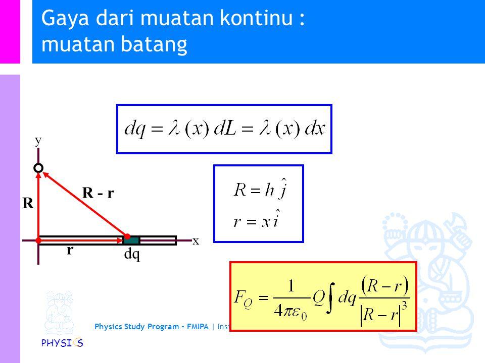 Physics Study Program - FMIPA | Institut Teknologi Bandung PHYSI S Gaya dari muatan kontinu : Simetri Bola Q dq R R - r r x y z