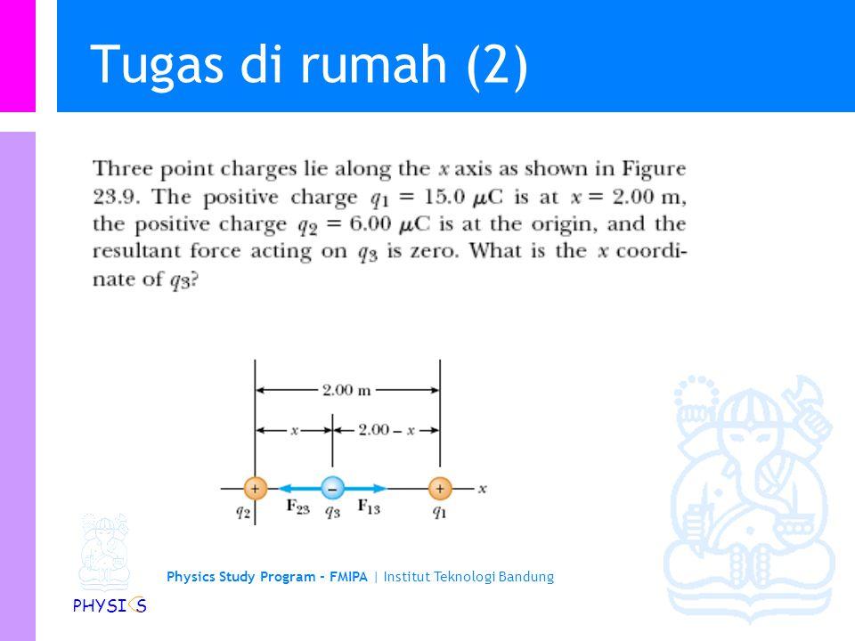 Physics Study Program - FMIPA | Institut Teknologi Bandung PHYSI S Selalu tarik menarik 1/r 2 Sangat lemah Skala besar, planet, alam semesta Hukum Cou