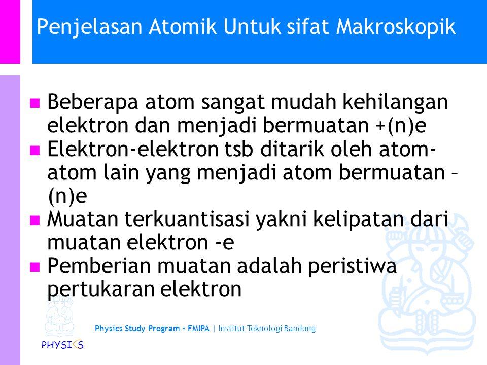 Physics Study Program - FMIPA | Institut Teknologi Bandung PHYSI S Atom & Ion 3 +e Proton & 3 –e elektron adalah pembentuk atom netral Penambahan satu elektron menghasilkan ion bermuatan -e Menghilangkan satu elektron menyebabkan terbentuknya ion bermuatan +e