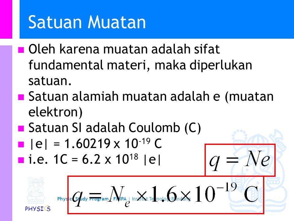 Physics Study Program - FMIPA | Institut Teknologi Bandung PHYSI S Satuan Muatan Oleh karena muatan adalah sifat fundamental materi, maka diperlukan satuan.