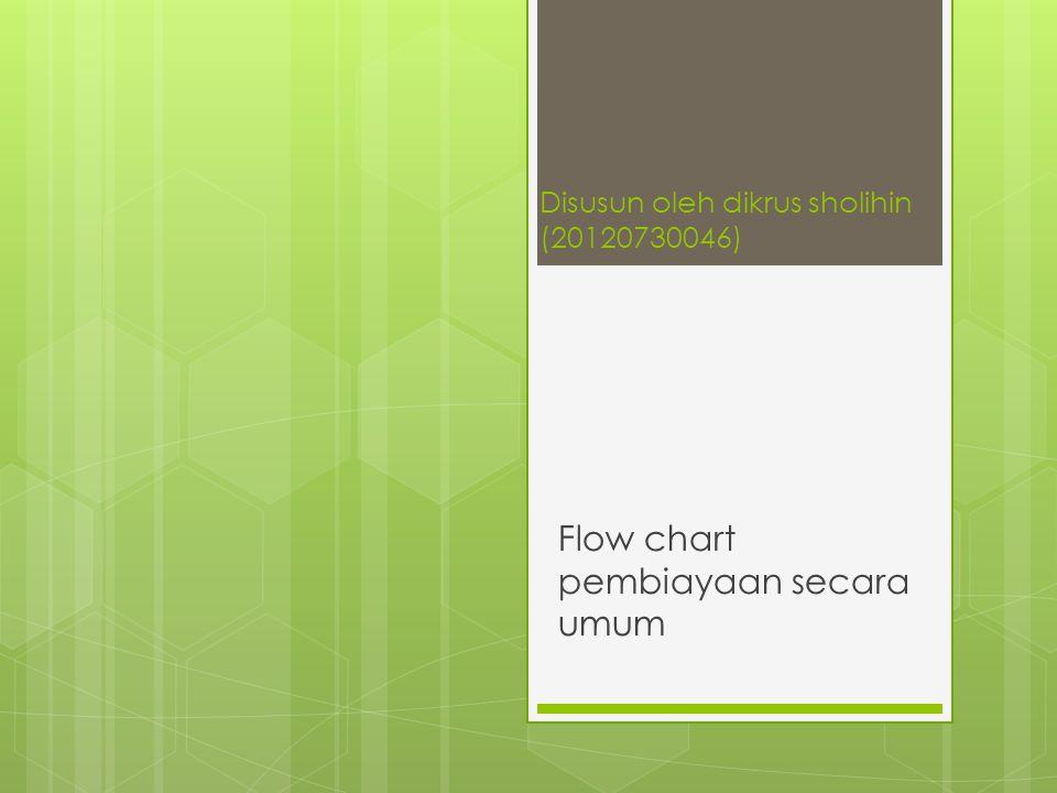 Disusun oleh dikrus sholihin (20120730046) Flow chart pembiayaan secara umum