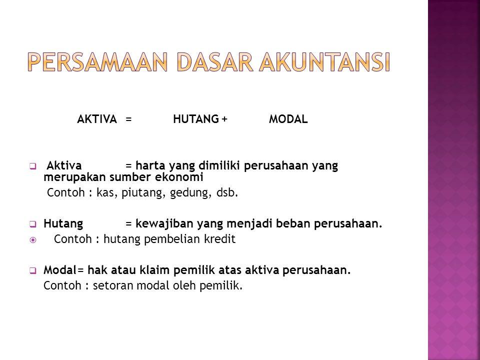 AKTIVA=HUTANG+MODAL  Aktiva= harta yang dimiliki perusahaan yang merupakan sumber ekonomi Contoh : kas, piutang, gedung, dsb.