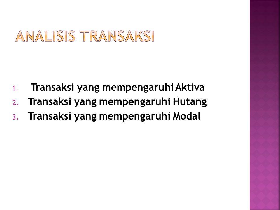 1.Transaksi yang mempengaruhi Aktiva 2. Transaksi yang mempengaruhi Hutang 3.