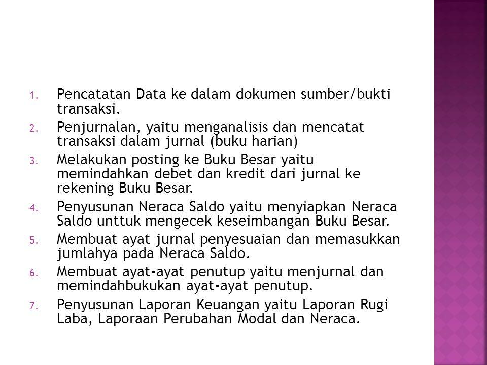 1.Pencatatan Data ke dalam dokumen sumber/bukti transaksi.