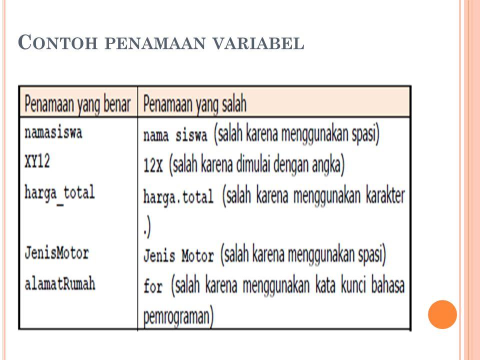 K O N S T A N T A Konstanta adalah variabel yang nilai datanya bersifat tetap dan tidak bisa diubah.