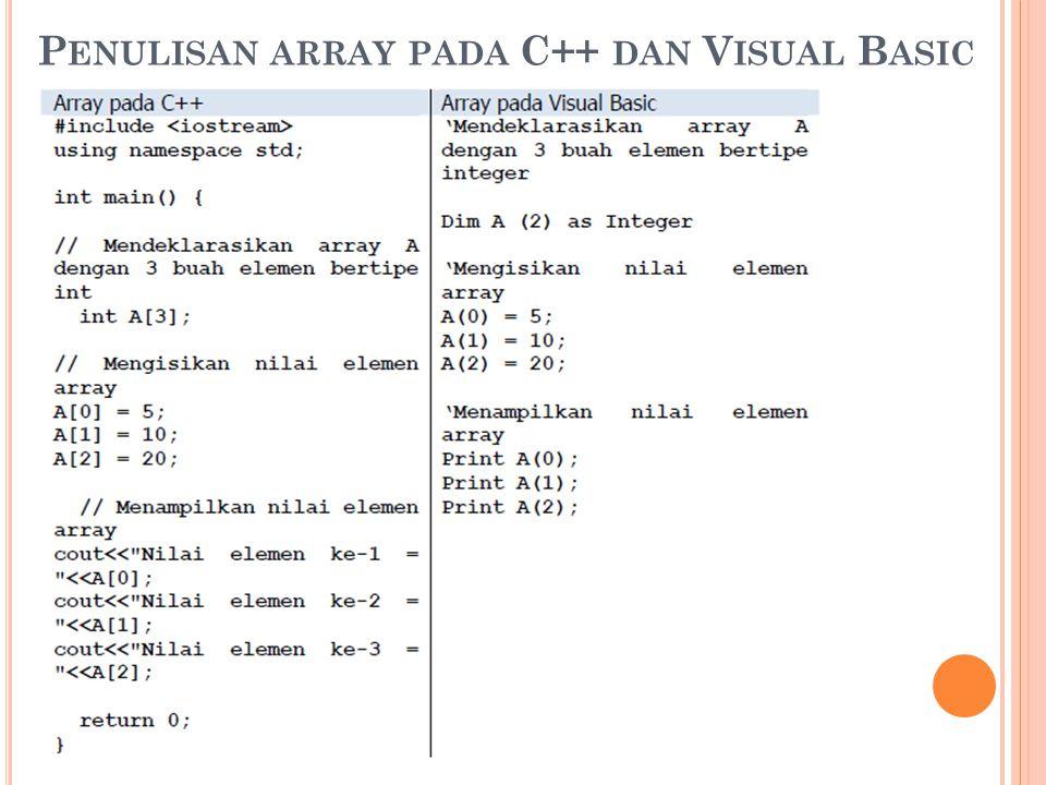 P ENULISAN ARRAY PADA C++ DAN V ISUAL B ASIC