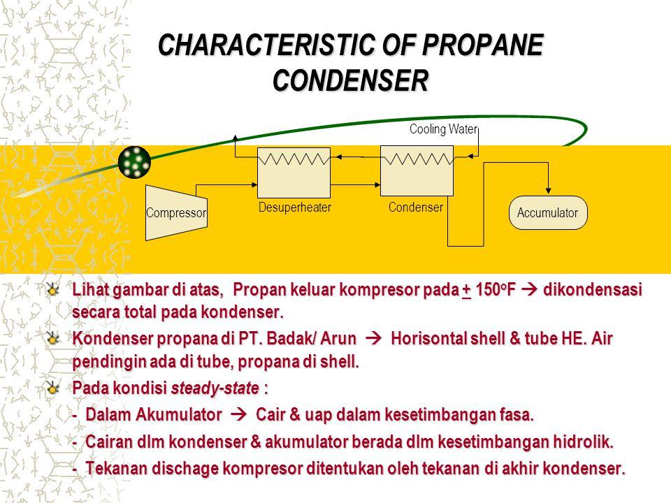 Lihat gambar di atas, Propan keluar kompresor pada + 150 o F  dikondensasi secara total pada kondenser.