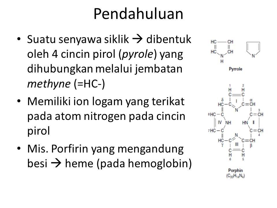 Pendahuluan Suatu senyawa siklik  dibentuk oleh 4 cincin pirol (pyrole) yang dihubungkan melalui jembatan methyne (=HC-) Memiliki ion logam yang terikat pada atom nitrogen pada cincin pirol Mis.