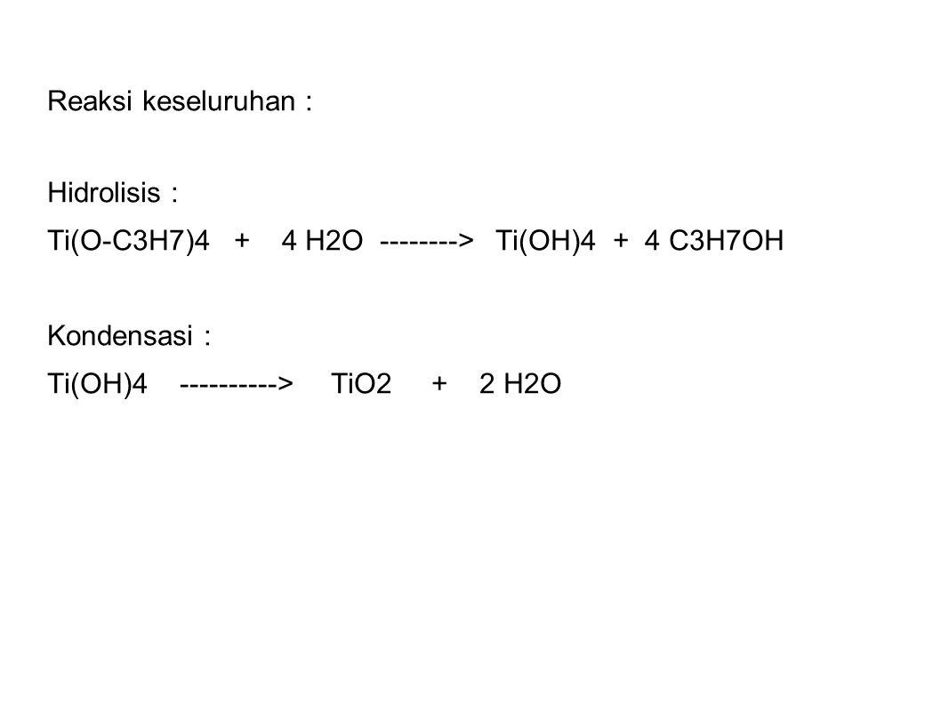 Reaksi keseluruhan : Hidrolisis : Ti(O-C3H7)4 + 4 H2O --------> Ti(OH)4 + 4 C3H7OH Kondensasi : Ti(OH)4 ----------> TiO2 + 2 H2O