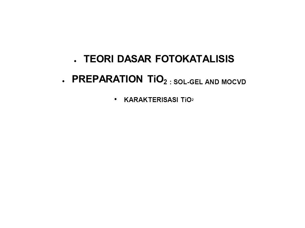 ● TEORI DASAR FOTOKATALISIS ● PREPARATION TiO 2 : SOL-GEL AND MOCVD ● KARAKTERISASI TiO 2