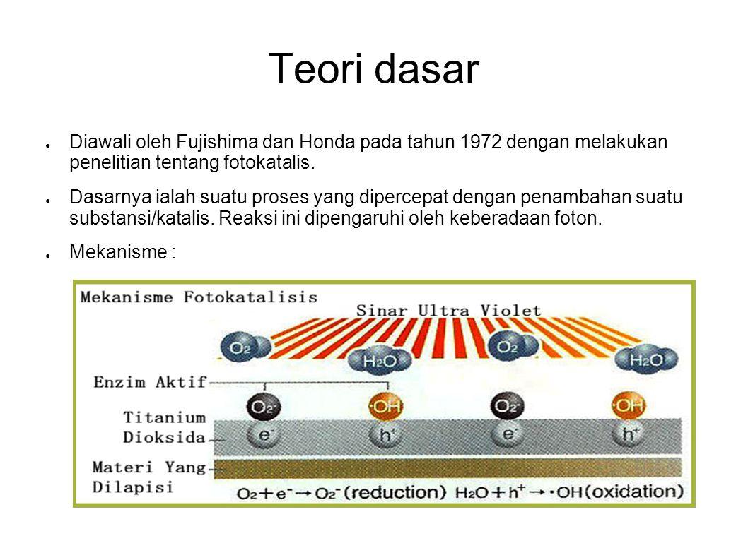 Teori dasar ● Diawali oleh Fujishima dan Honda pada tahun 1972 dengan melakukan penelitian tentang fotokatalis. ● Dasarnya ialah suatu proses yang dip