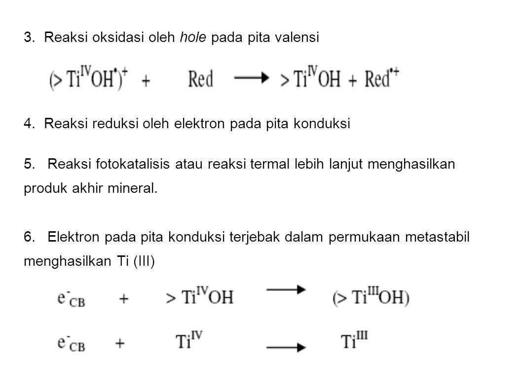 3. Reaksi oksidasi oleh hole pada pita valensi 4. Reaksi reduksi oleh elektron pada pita konduksi 5. Reaksi fotokatalisis atau reaksi termal lebih lan