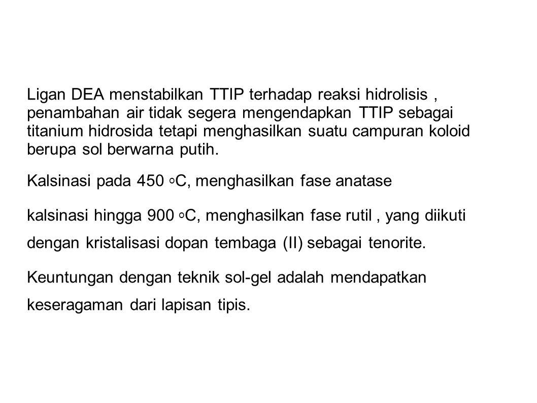 Ligan DEA menstabilkan TTIP terhadap reaksi hidrolisis, penambahan air tidak segera mengendapkan TTIP sebagai titanium hidrosida tetapi menghasilkan s