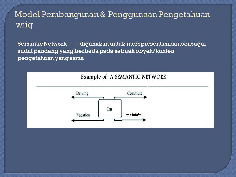 Semantic Network ---- digunakan untuk merepresentasikan berbagai sudut pandang yang berbeda pada sebuah obyek/konten pengetahuan yang sama