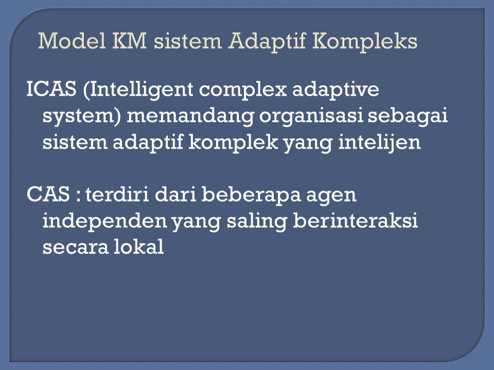 ICAS (Intelligent complex adaptive system) memandang organisasi sebagai sistem adaptif komplek yang intelijen CAS : terdiri dari beberapa agen indepen