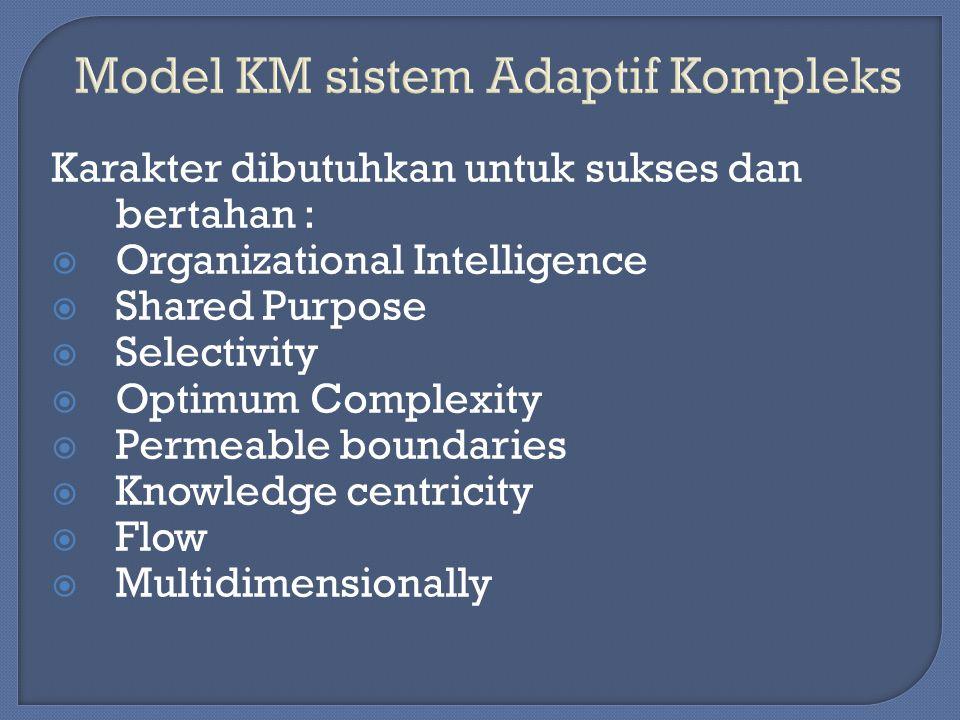 Karakter dibutuhkan untuk sukses dan bertahan :  Organizational Intelligence  Shared Purpose  Selectivity  Optimum Complexity  Permeable boundari