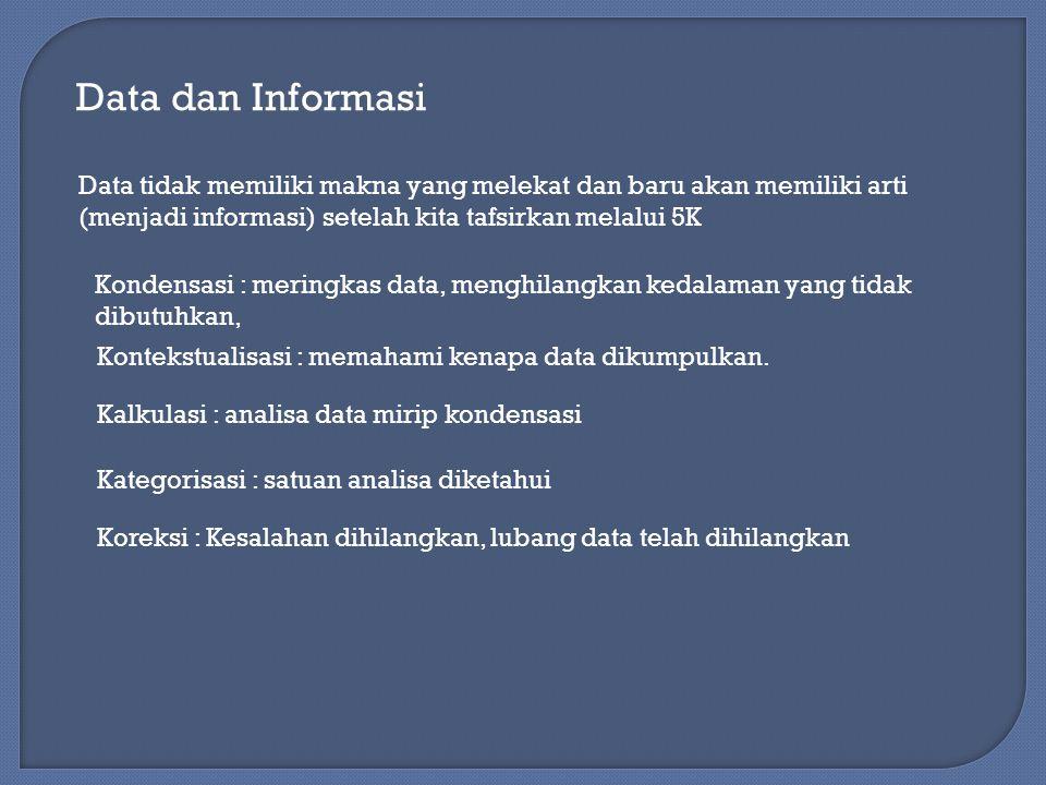 Data dan Informasi Data tidak memiliki makna yang melekat dan baru akan memiliki arti (menjadi informasi) setelah kita tafsirkan melalui 5K Kondensasi