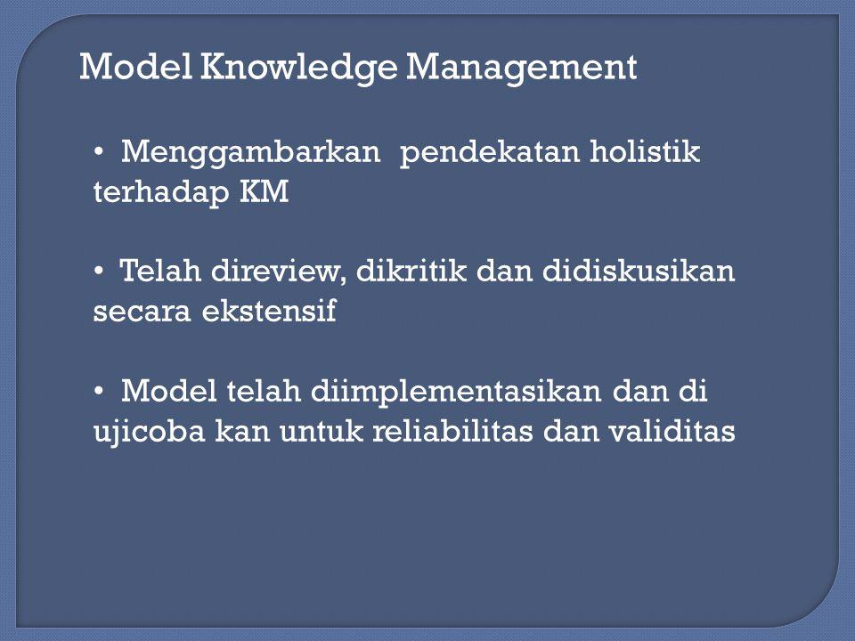 Model Spiral Pengetahuan Nonaka dan Takeuchi Bentuk pengetahuan (tacit/explicit) dan berbagi pengetahuan, keduanya dibutuhkan untuk menciptakan pengetahuan dan menghasilkan inovasi Faktor kunci Keberhasilan inovasi pada perusahaan Jepang adalah pendekatan tacit pada manajemen pengetahuan