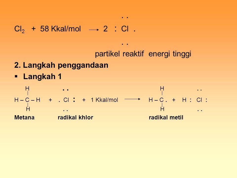 .. Cl 2 + 58 Kkal/mol 2 : Cl... partikel reaktif energi tinggi 2. Langkah penggandaan  Langkah 1 H.. H.. H – C – H +. Cl : + 1 Kkal/mol H – C. + H :