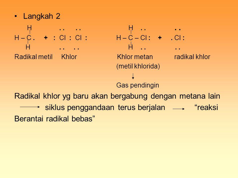 Langkah 2 H.... H.... H – C. + : Cl : Cl : H – C – Cl : +. Cl : H.... H.... Radikal metil Khlor Khlor metan radikal khlor (metil khlorida) Gas pending