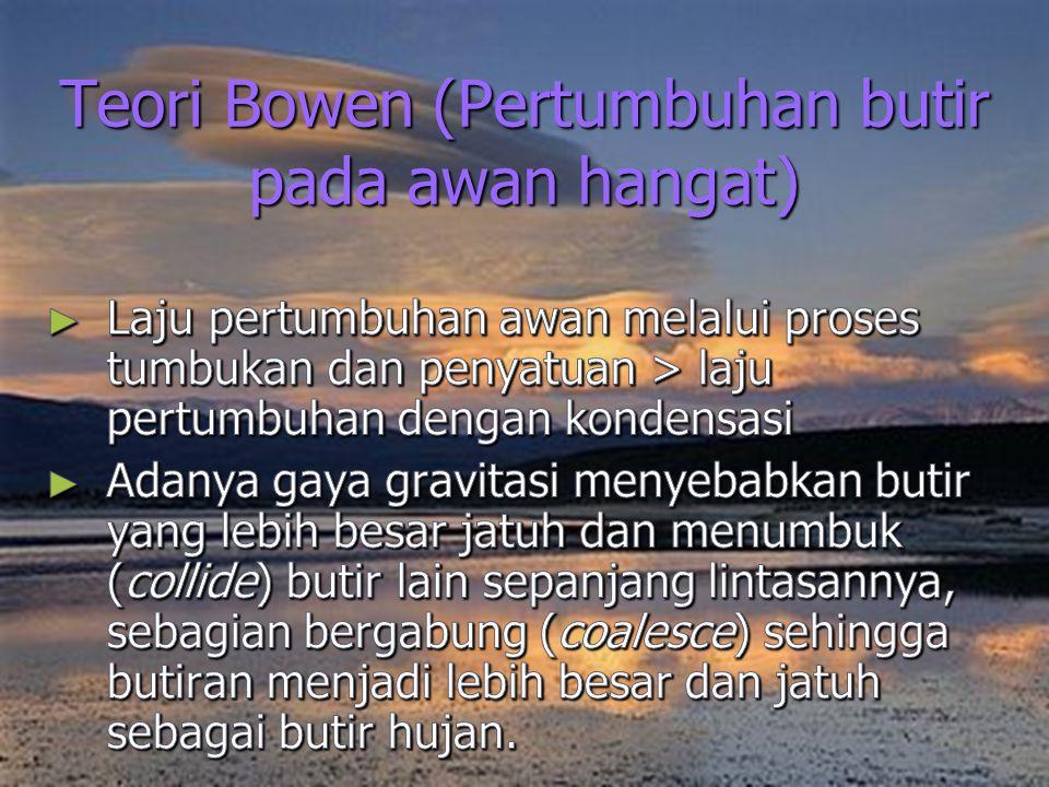 Teori Bowen (Pertumbuhan butir pada awan hangat)