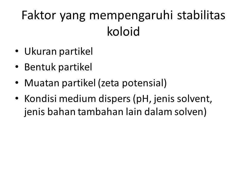 Faktor yang mempengaruhi stabilitas koloid Ukuran partikel Bentuk partikel Muatan partikel (zeta potensial) Kondisi medium dispers (pH, jenis solvent, jenis bahan tambahan lain dalam solven)