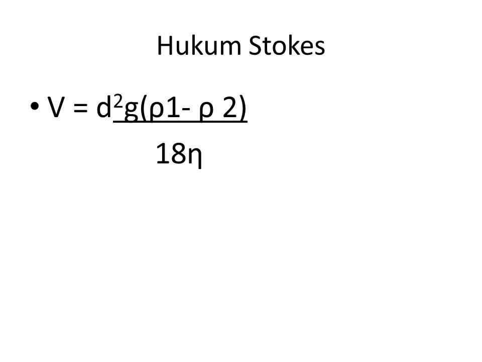 Hukum Stokes V = d 2 g(ρ1- ρ 2) 18η