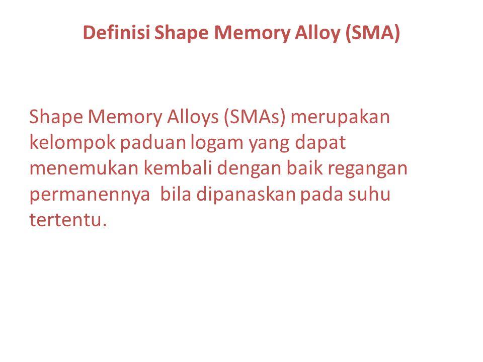 Definisi Shape Memory Alloy (SMA) Shape Memory Alloys (SMAs) merupakan kelompok paduan logam yang dapat menemukan kembali dengan baik regangan permane