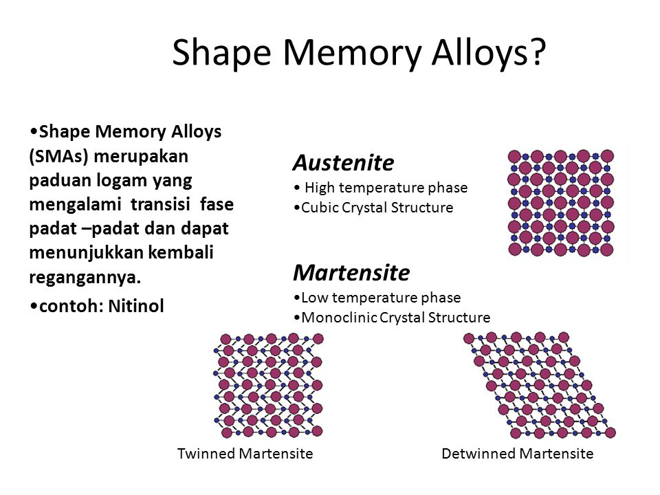 Shape Memory Alloys.