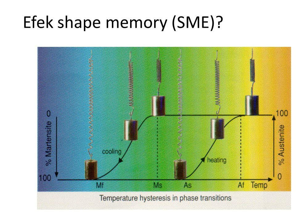Efek shape memory (SME)?