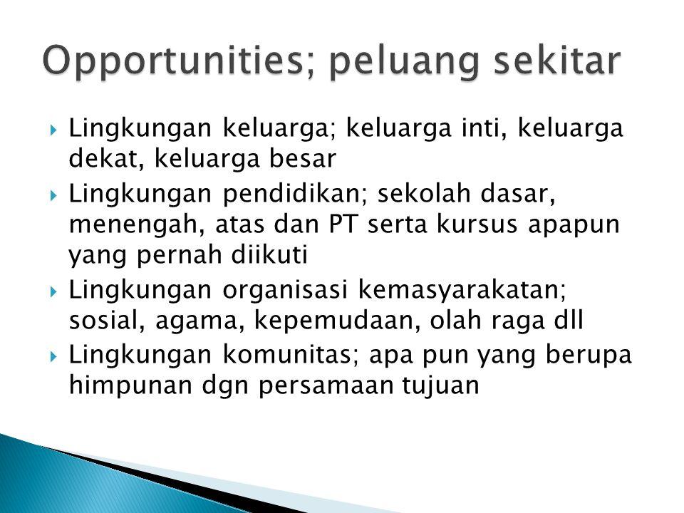  Lingkungan keluarga; keluarga inti, keluarga dekat, keluarga besar  Lingkungan pendidikan; sekolah dasar, menengah, atas dan PT serta kursus apapun