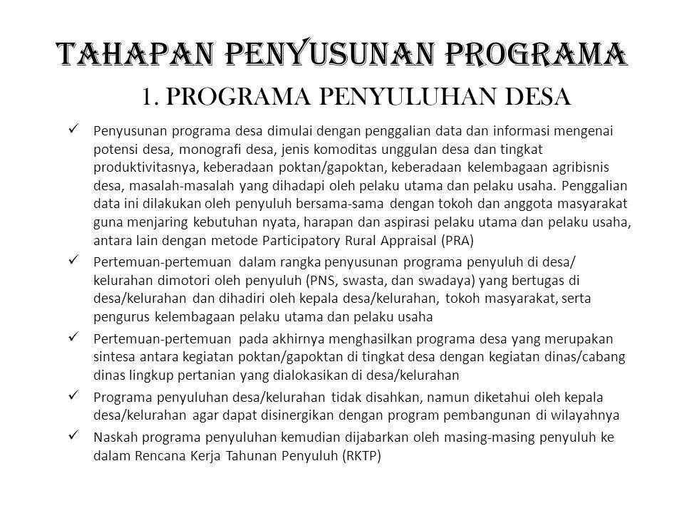 TAHAPAN PENYUSUNAN PROGRAMA Penyusunan programa desa dimulai dengan penggalian data dan informasi mengenai potensi desa, monografi desa, jenis komodit