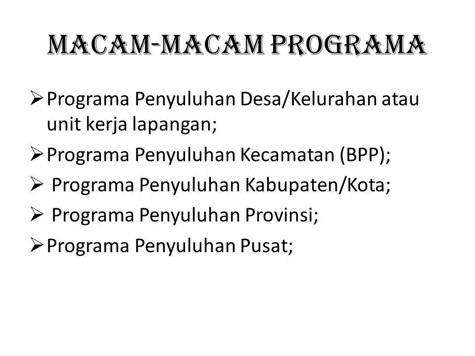 MACAM-MACAM PROGRAMA  Programa Penyuluhan Desa/Kelurahan atau unit kerja lapangan;  Programa Penyuluhan Kecamatan (BPP);  Programa Penyuluhan Kabup