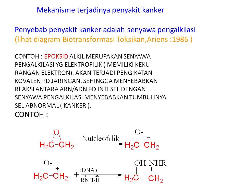 Mekanisme terjadinya penyakit kanker Penyebab penyakit kanker adalah senyawa pengalkilasi (lihat diagram Biotransformasi Toksikan,Ariens :1986 ) CONTOH : EPOKSID ALKIL MERUPAKAN SENYAWA PENGALKILASI YG ELEKTROFILIK ( MEMILIKI KEKU- RANGAN ELEKTRON).