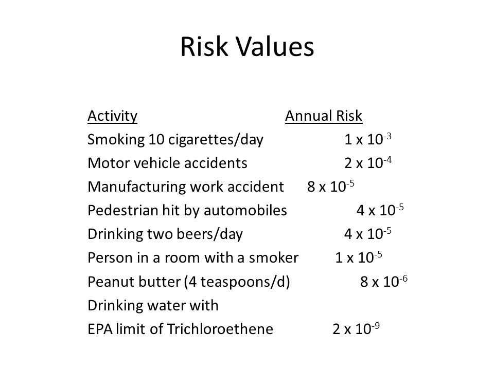 Risk Values Activity Annual Risk Smoking 10 cigarettes/day 1 x 10 -3 Motor vehicle accidents 2 x 10 -4 Manufacturing work accident 8 x 10 -5 Pedestria