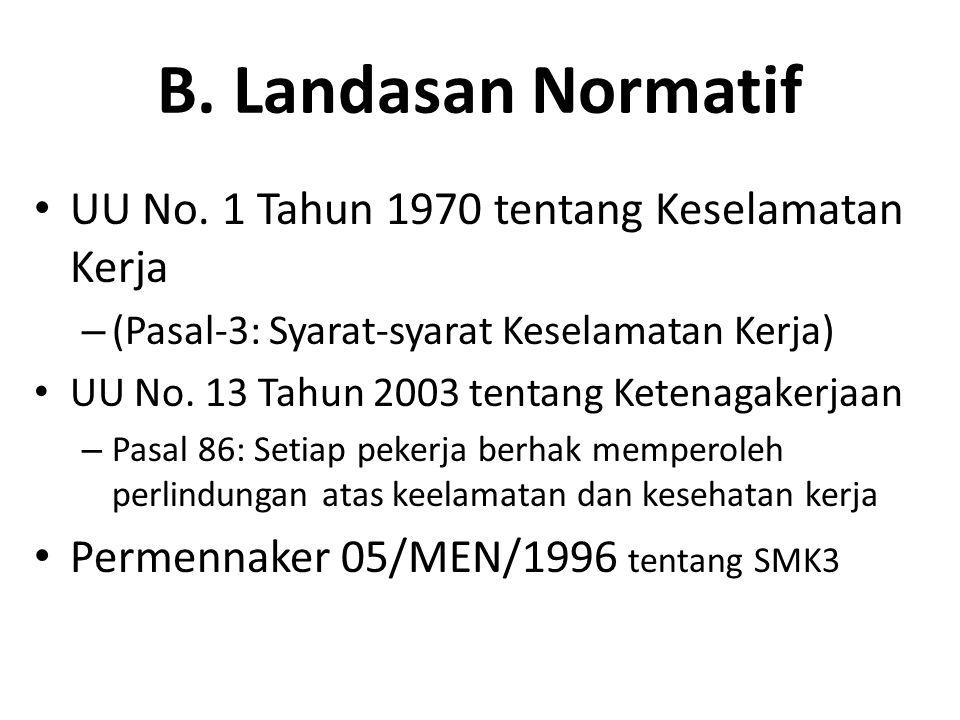 B.Landasan Normatif UU No.