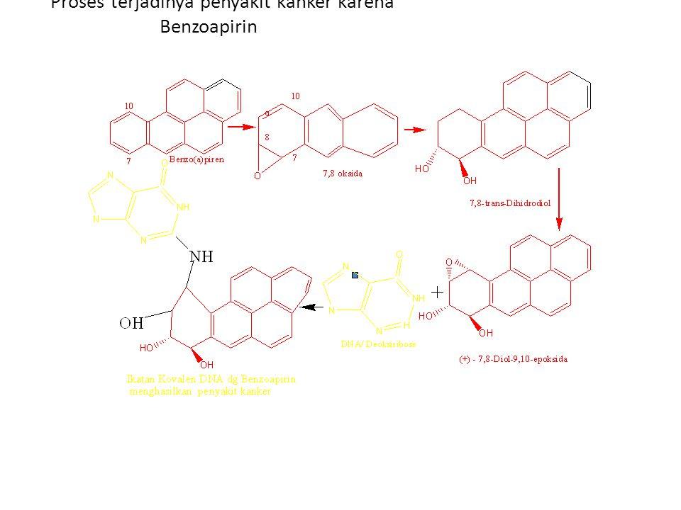 CHEMICAL ASSOCIATED WITH CANCER IN HUMANS (IARC) BLADDER : 4-Aminobiphenyl Auramine Magenta Benzidine Chlornaphazine 2-Naphthylamine Soot, Tars, Mineral oils Cyclophosmide (?) Phenacetin (?) BRAIN : Vinyl chloride KIDNEY : Phenacetin (?) GASTROINTESTINAL TRACT : Asbestos Ethylene oxide (?) LIVER : Vinyl chloride, Arsenic, CCl 4 Aflatoxins (?), Oxymetholone SKIN : Arsenic, PCBs (?), Soot, Tars,Mineral oils BLOOD : Benzene Melphalan Chloroambucil Cyclophosphamide (?) Ethylene oxide (?) Thiotepa (?) LUNG : Asbestos, Vinyl chloride, CMME, BCME, Iron oxide (?), Arsenic (?)