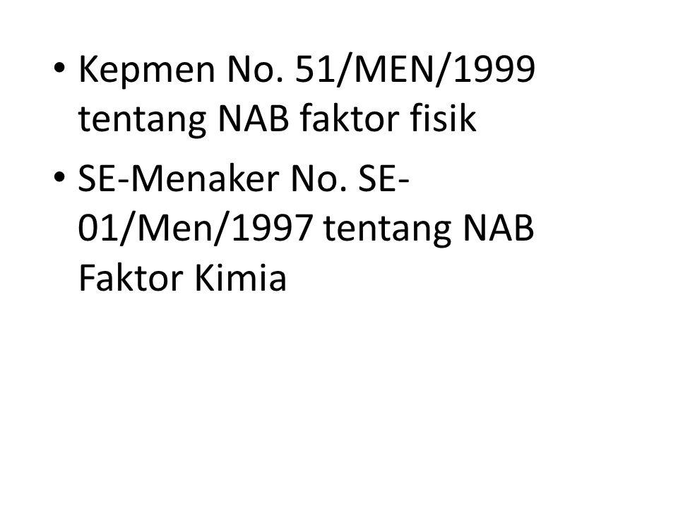 Kepmen No.51/MEN/1999 tentang NAB faktor fisik SE-Menaker No.