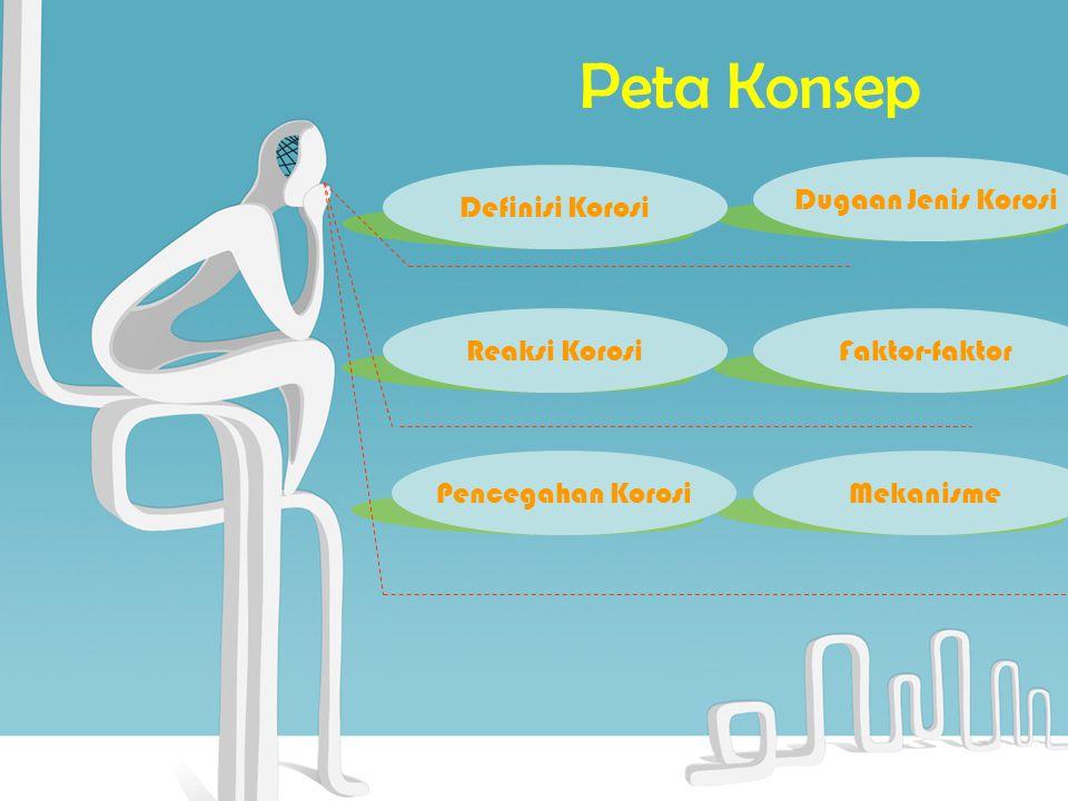 Peta Konsep Mekanisme Dugaan Jenis Korosi Pencegahan Korosi Definisi Korosi Faktor-faktorReaksi Korosi